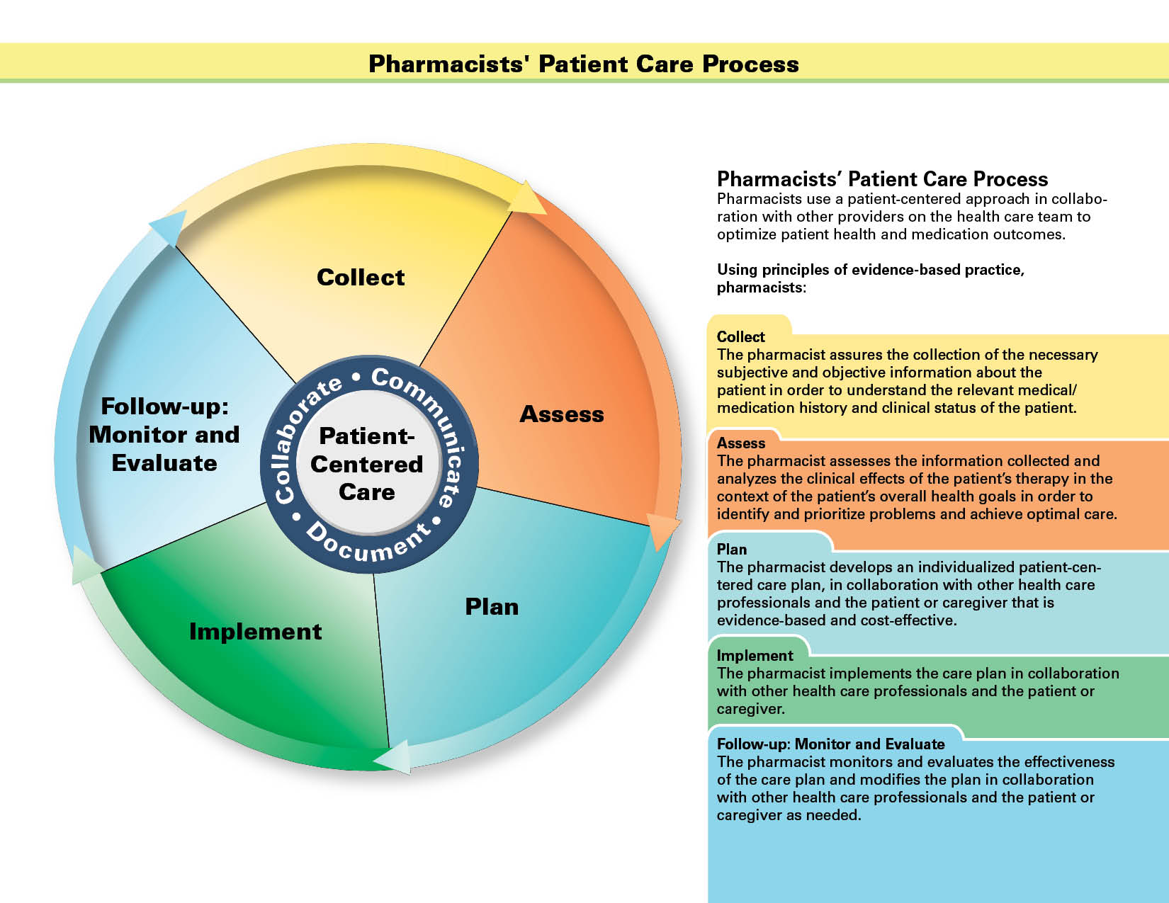 related studies of pharmacy inventory system Pharmaceutical inventory management issues in hospital  the existing inventory system in hospital pharmacy  related to hospital pharmacy inventory.